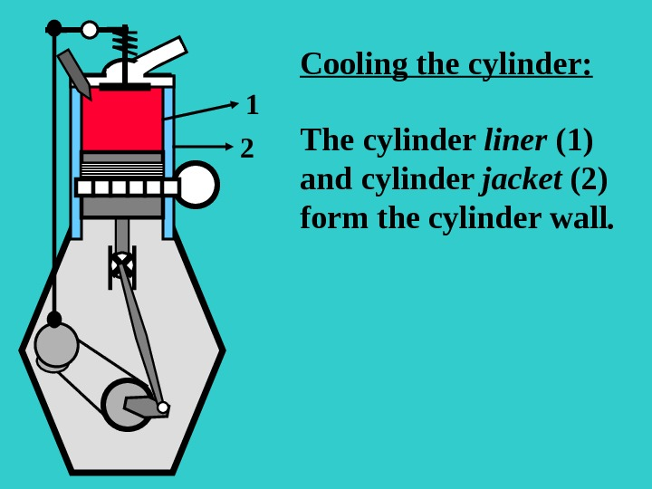 S The cylinder liner (1) and cylinder jacket (2) form the cylinder wall. 1 2 Cooling