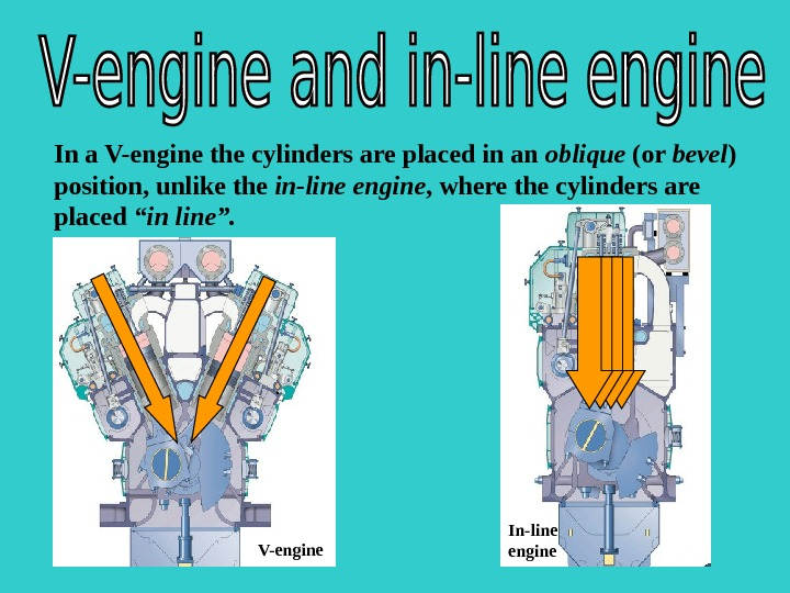 s. In a V-engine the cylinders are placed in an oblique (or bevel ) position, unlike