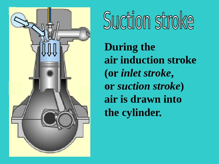 S During the air induction stroke (or inlet stroke ,  or suction stroke ) air