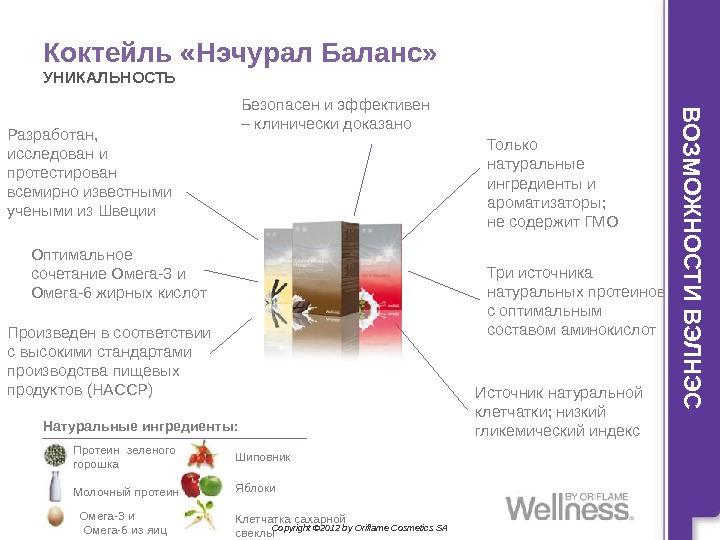 Copyright © 2012 by Oriflame Cosmetics SAВ О З М О Ж Н О С Т