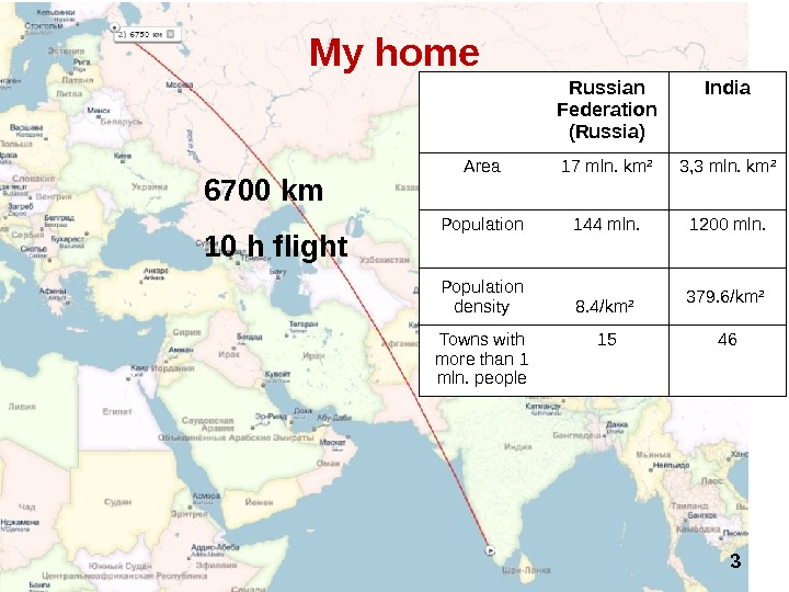 3 My home 6700 km 10 h flight Russian Federation (Russia) India Area 17 mln. km