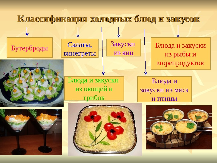 Ходные закуски и блюда