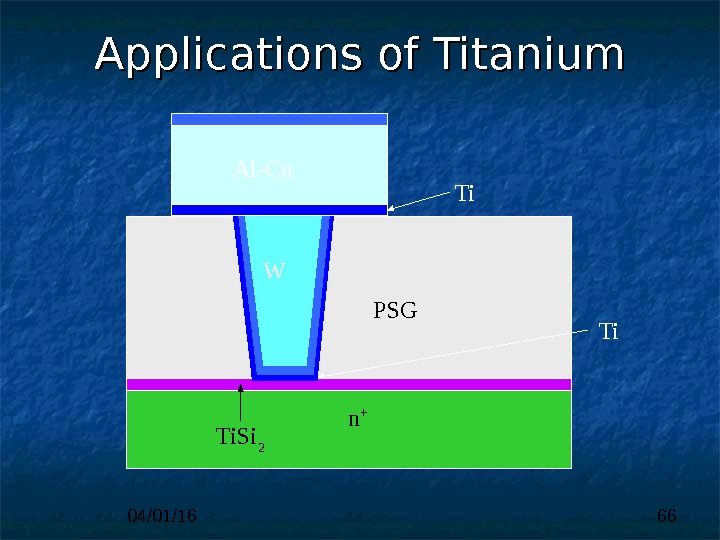 04/01/16 66 Applications of Titanium Ti PSG Ti. Si 2 n + Ti. WAl-Cu
