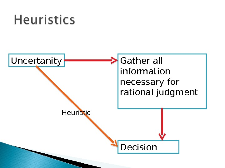 Uncertanity Gather all information necessary  for rational judgment Decision. Heuristic