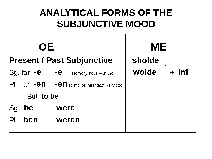ANALYTICAL FORMS OF THE SUBJUNCTIVE MOOD  OE     ME  Present /