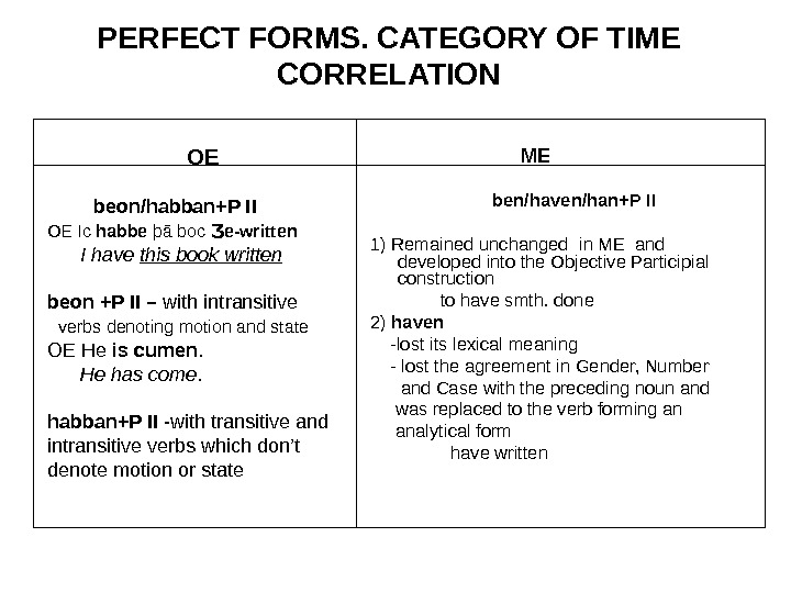 PERFECT FORMS. CATEGORY OF TIME CORRELATION     OE