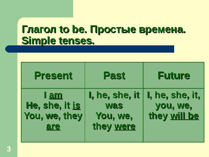 3 Глагол to be.  Простые времена.  Simple tenses. Present Past Future I I amam