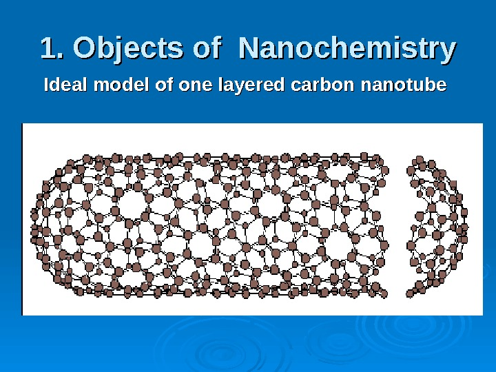 1. Objects of Nanochemistry Ideal model of one layered carbon nanotube