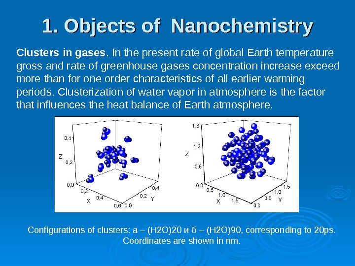 1. Objects of Nanochemistry Clusters in gases.  In the present rate of global Earth temperature