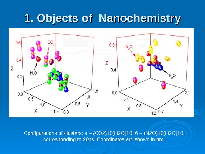 1. Objects of Nanochemistry Configurations of clusters:  а – ( СО 2)10( Н 2 О