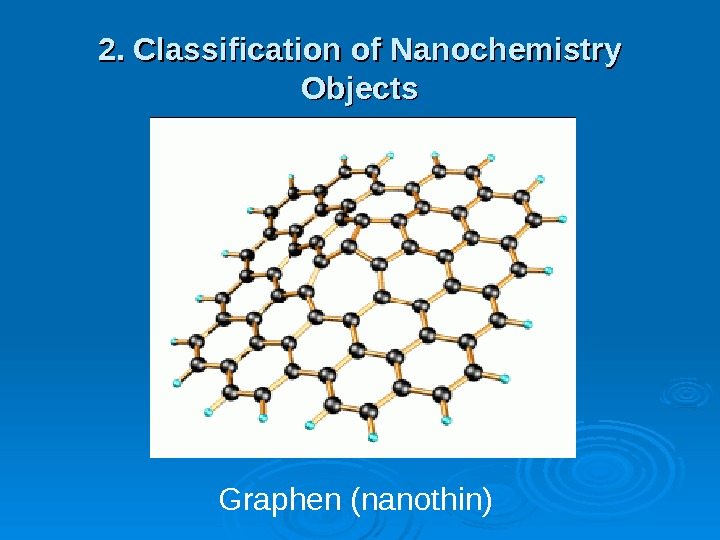2. Classification of Nanochemistry Objects Graphen (nanothin)
