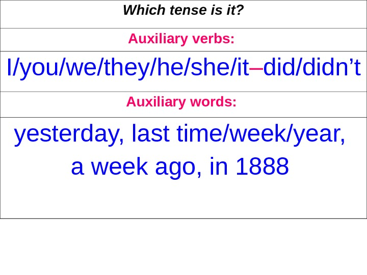 Which tense is it? Auxiliary verbs:  I/you/we/they/he/she/it – did/didn't Auxiliary words:  yesterday,