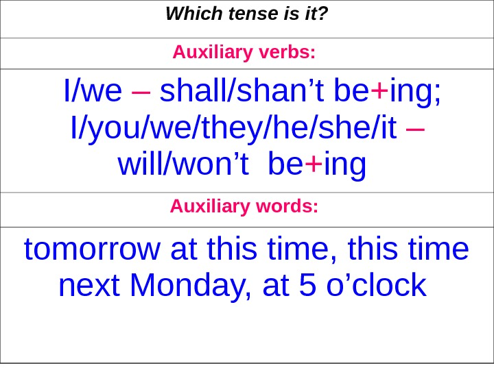 Which tense is it? Auxiliary verbs:  I/we – shall/shan't be + ing;