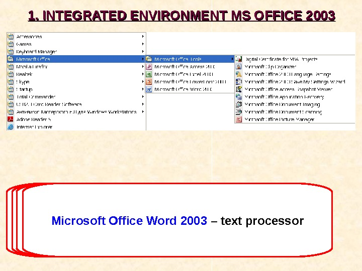 1. 1.  INTEGRATED ENVIRONMENT  MS OFFICE 2003 Microsoft Office Access 2003 –