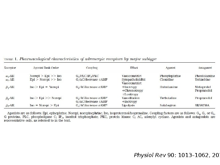 Physiol Rev 90: 1013– 1062, 2010;
