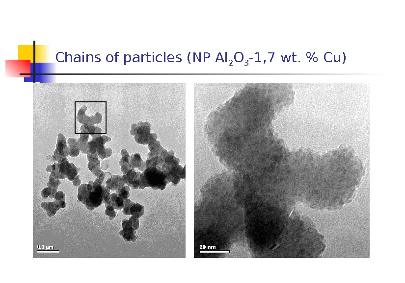 Chains of particles (NP Al 2 O 3 -1, 7 wt.  С u)
