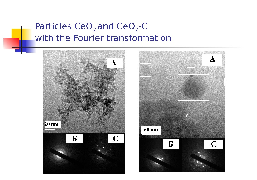 Particles Ce. O 2 and Ce. O 2 - C with the Fourier transformation