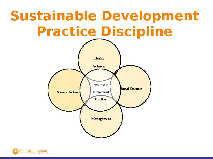 Sustainable Development Practice Discipline Natural. Sciences Health Sciences Social. Sciences Management Sustainable Development Practice