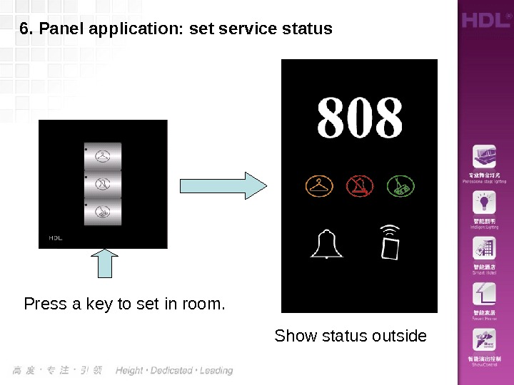 6. Panel application: set service status Press a key to set in room. Show status outside