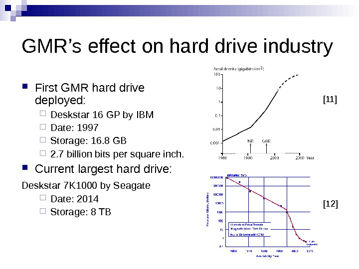 GMR's effect on hard drive industry First GMR hard drive deployed: Deskstar 16 GP