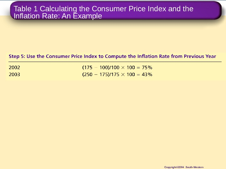 Table 1 Calculating the Consumer Price Index and the Inflation Rate: An Example Copyright© 2004 South-Western