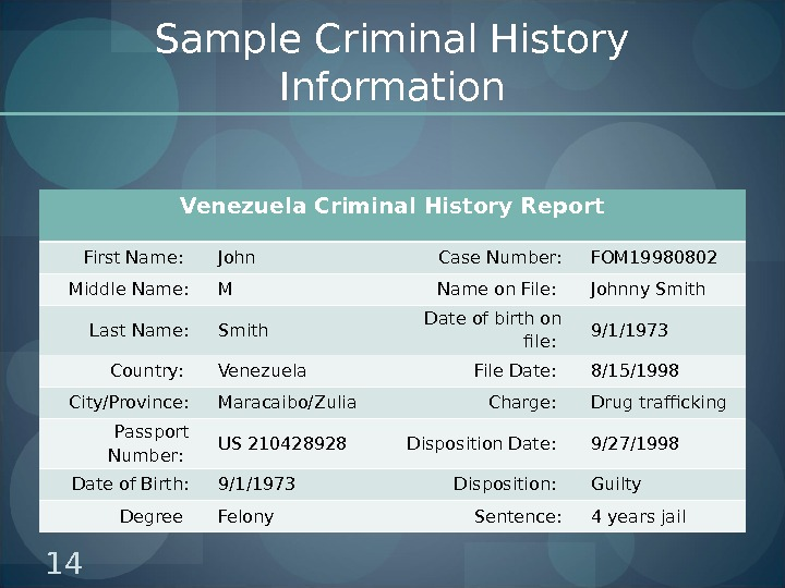 Sample Criminal History Information Venezuela Criminal History Report First Name:   John Case Number: