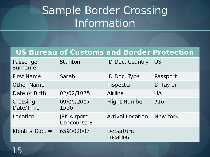 Sample Border Crossing Information US Bureau of Customs and Border Protection Passenger Surname Stanton ID Doc.