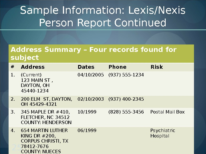 Sample Information: Lexis/Nexis Person Report Continued Address Summary – Four records found for subject # Address