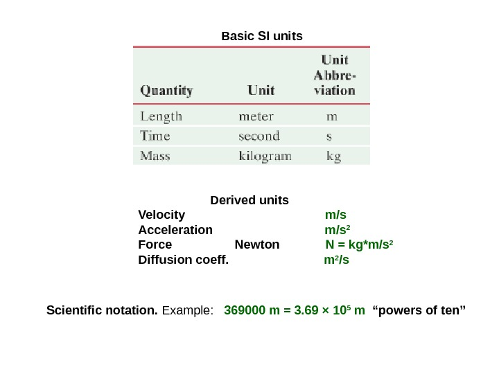 "Scientific notation.  Example: 369000 m = 3. 69 × 10 5 m  ""powers of"