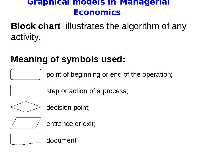 Graphical models in  Managerial Economics Block chart  illustrates the algorithm of any