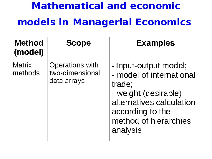 Mathematical and economic models in  Managerial Economics Method (model) Scope Examples Matrix methods