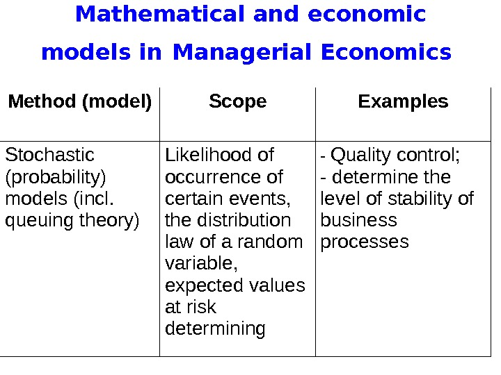 Mathematical and economic models in  Managerial Economics Method (model) Scope Examples Stochastic (probabilit