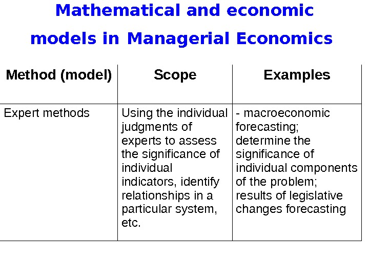 Mathematical and economic models in  Managerial Economics Method (model) Scope Examples Expert methods