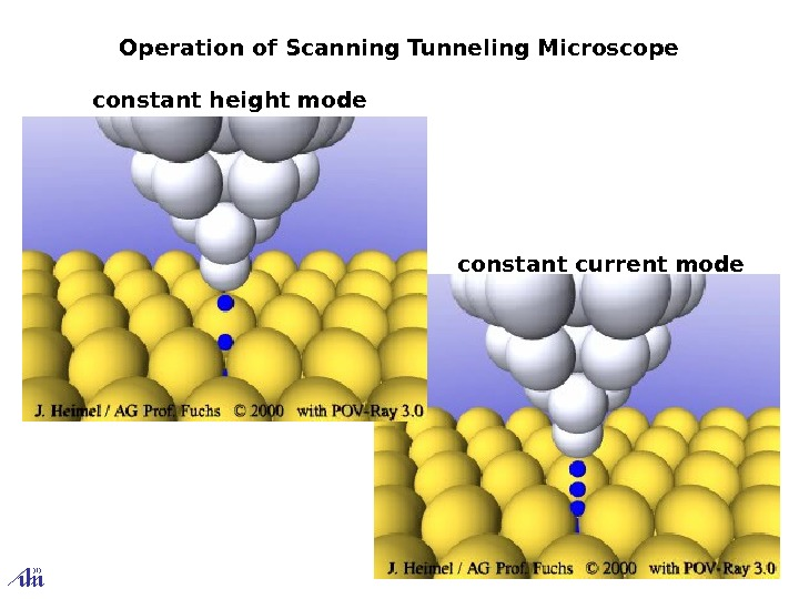 constant height mode constant current mode Operation of Scanning Tunneling Microscope