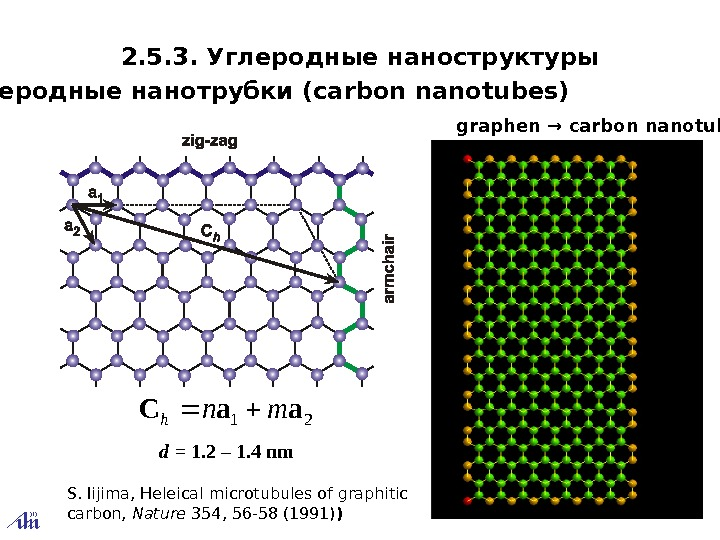 S. Iijima, Heleical microtubules of graphitic carbon,  Nature 354, 56 -58 (1991) )21