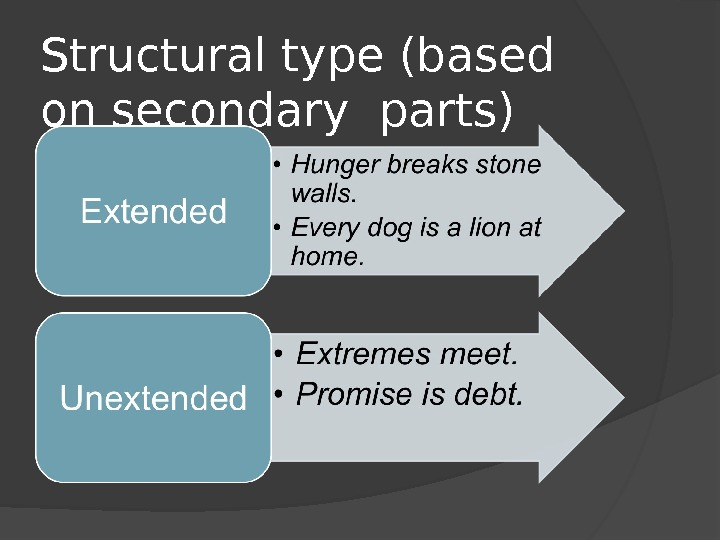 Structural type (based on secondary parts)