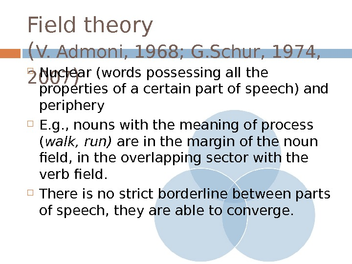 Field theory ( V. Admoni, 1968; G. Schur, 1974,  2007 ) Nuclear (words possessing all