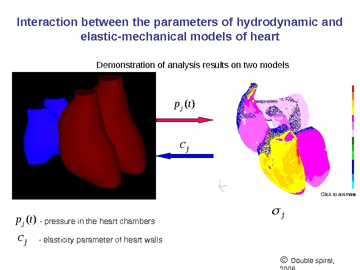 Interaction between the parameters of hydrodynamic and elastic-mechanical models of heart( )jp t - pressure in
