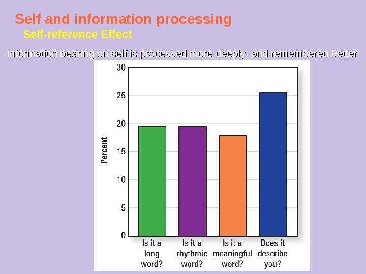 Self and information processing ●   Self-reference Effect Information bearing on self is processed more