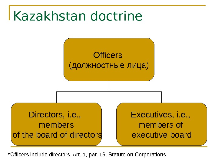 Kazakhstan doctrine Officers ( должностные лица) Directors, i. e. ,  members  of the board