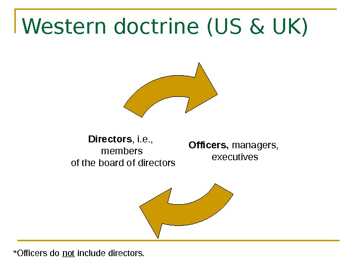 Western doctrine (US & UK) Officers,  managers,  executives. Directors , i. e. ,