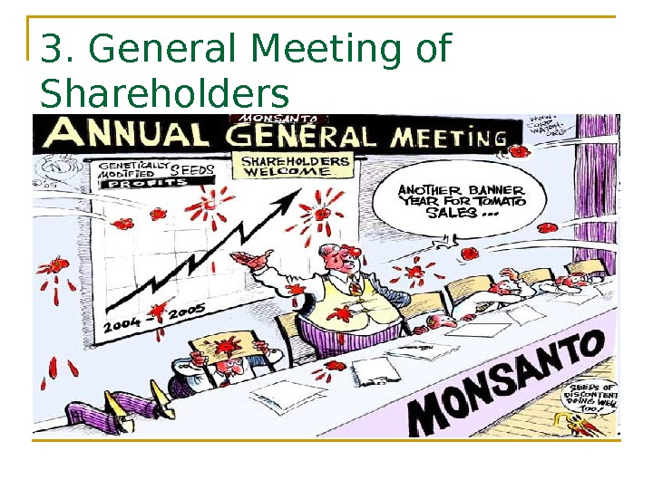 3. General Meeting of Shareholders