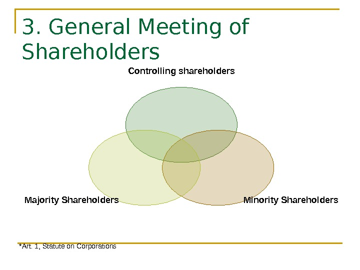 3. General Meeting of Shareholders Controlling shareholders Minority Shareholders. Majority Shareholders *Art. 1, Statute on Corporations