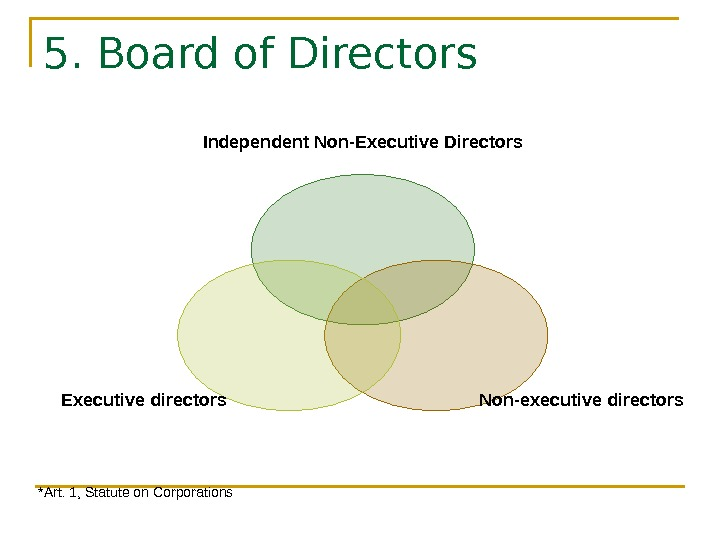 5. Board of Directors Independent Non-Executive Directors Non-executive directors. Executive directors *Art. 1, Statute on Corporations