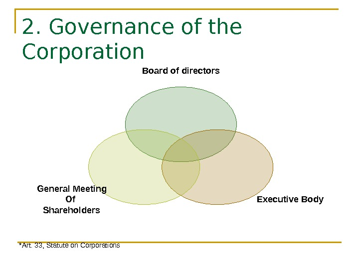 2. Governance of the Corporation Board of directors Executive Body. General Meeting Of Shareholders *Art. 33,
