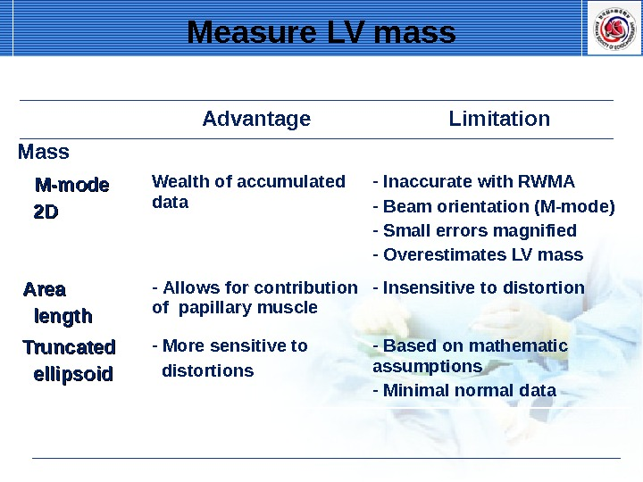 Advantage Limitation Mass M-mode  2 D 2 D Wealth of accumulated data -  Inaccurate