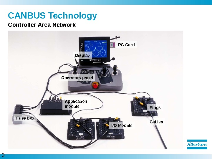 3  CANBUS Technology Controller Area Network Display Operators panel Application module Fuse box PC-Card I/O