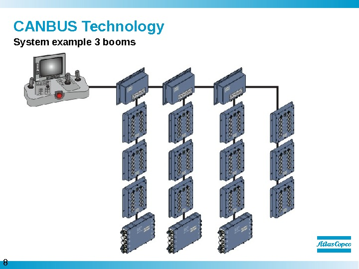 8  CANBUS Technology System example 3 booms