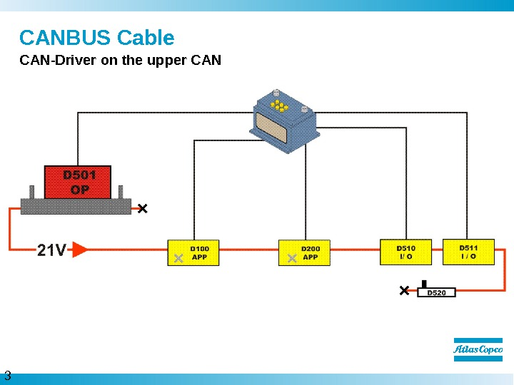 3  CANBUS Cable CAN-Driver on the upper CAN
