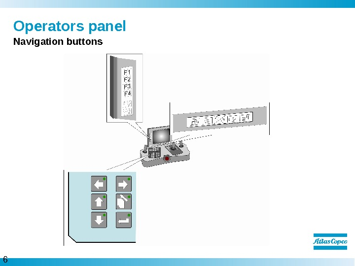 6  Operators panel Navigation buttons